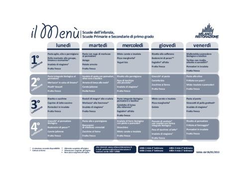 newsletter_milano_ristorazione_estate_2013.pdf