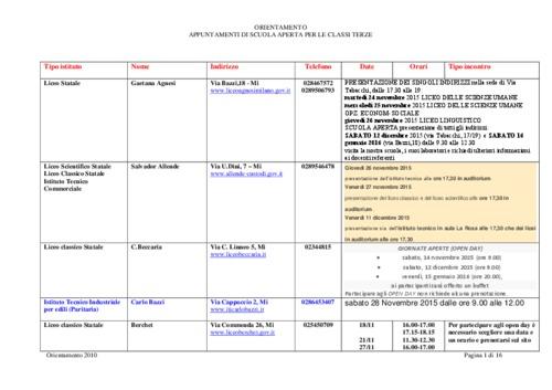 ScuoleAperte.pdf