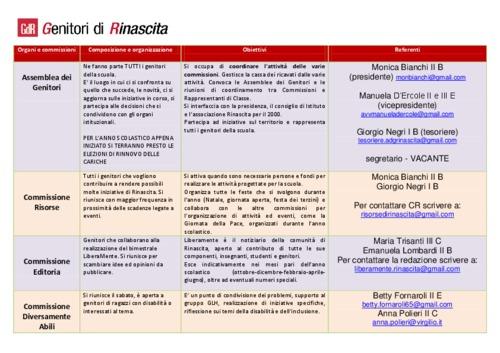 Accoglienza_Organi_e_commissioni2016.pdf
